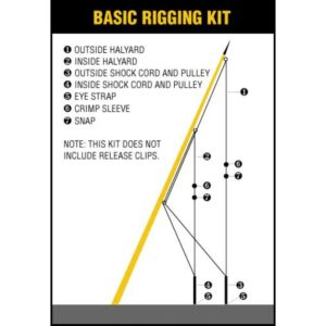 Malin Outrigger Rigging Kit Set Up